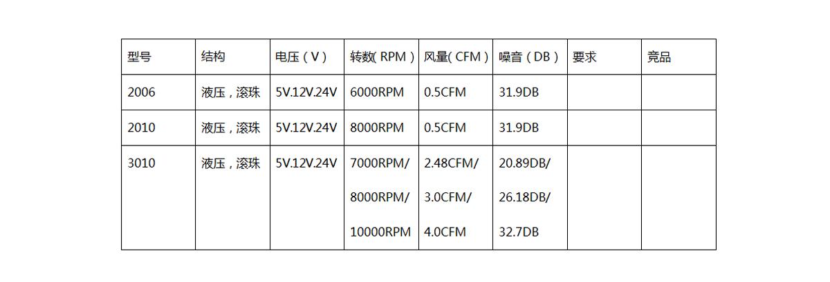 PM2.5检测仪解决方案产品